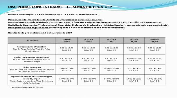 Informações disciplinas concentradas 1º semestre 2019